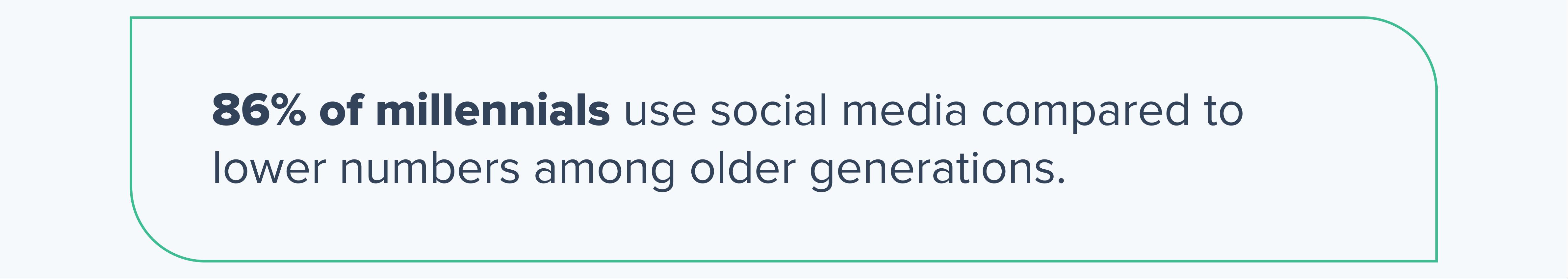 86% ol millennials use social media
