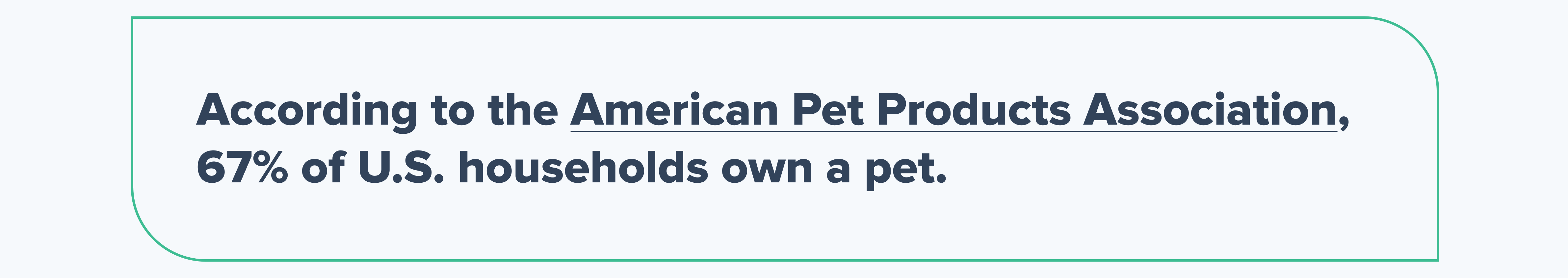 67% of U.S. households own a pet