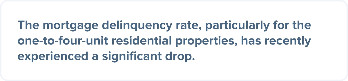 The mortgage delinquency rate