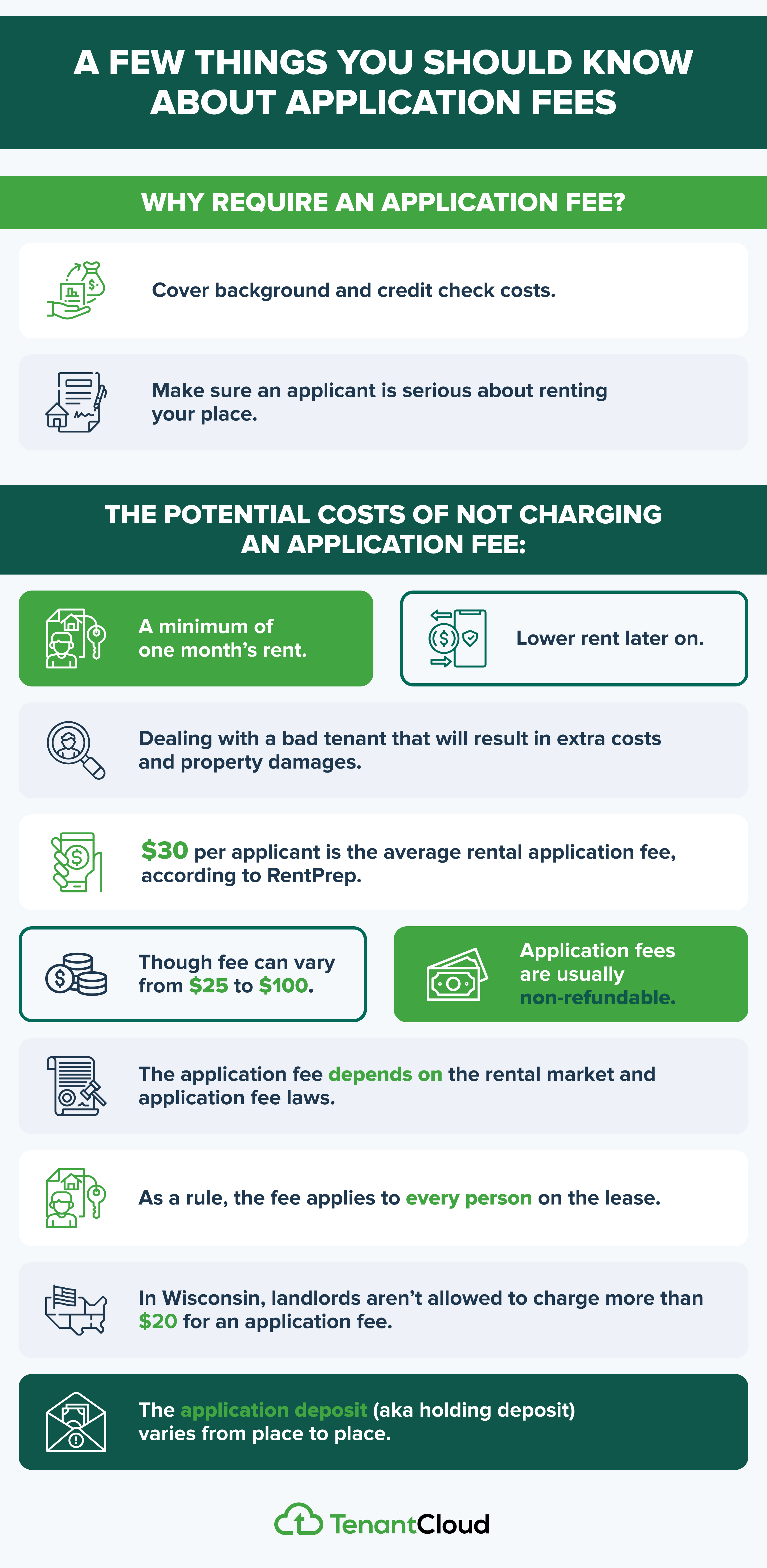 What is an application fee