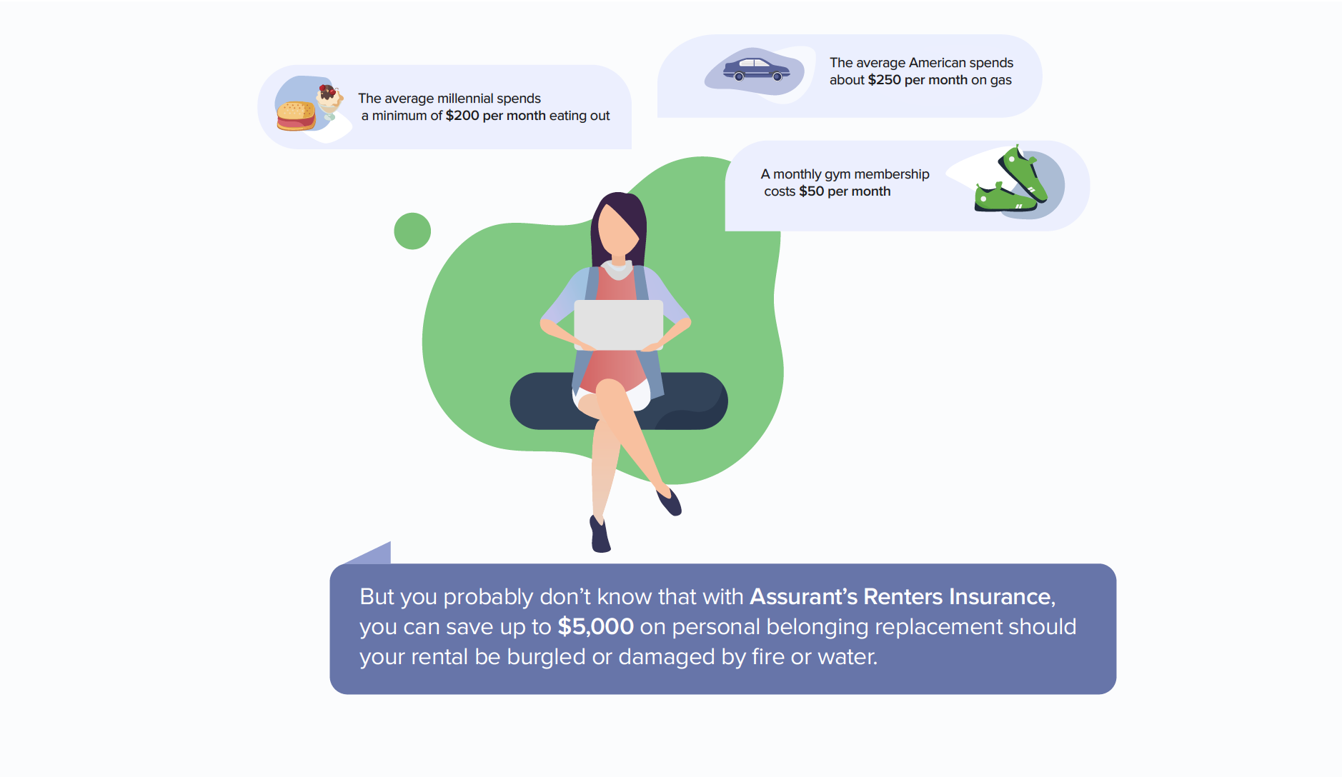 The reasons Renters Insurance is a great solution for renters