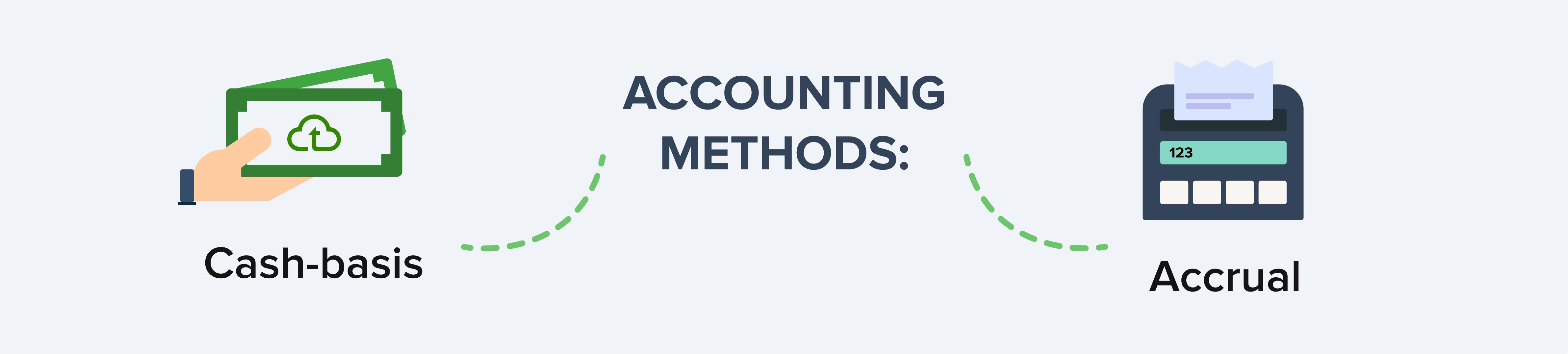 Accounting methods