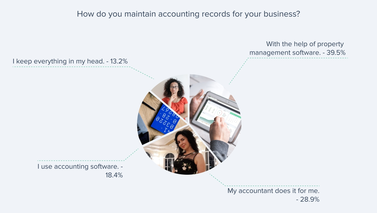 Keeping track of accounting records