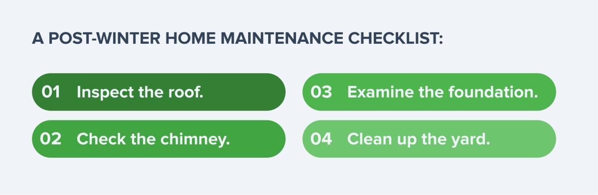 Post-winter home maintenance checklist